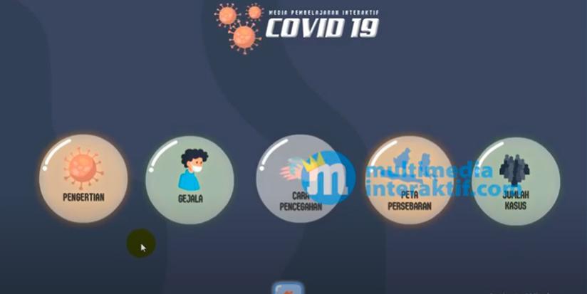 Contoh Multimedia Interaktif dan Media Teknologi Pembelajaran 2021
